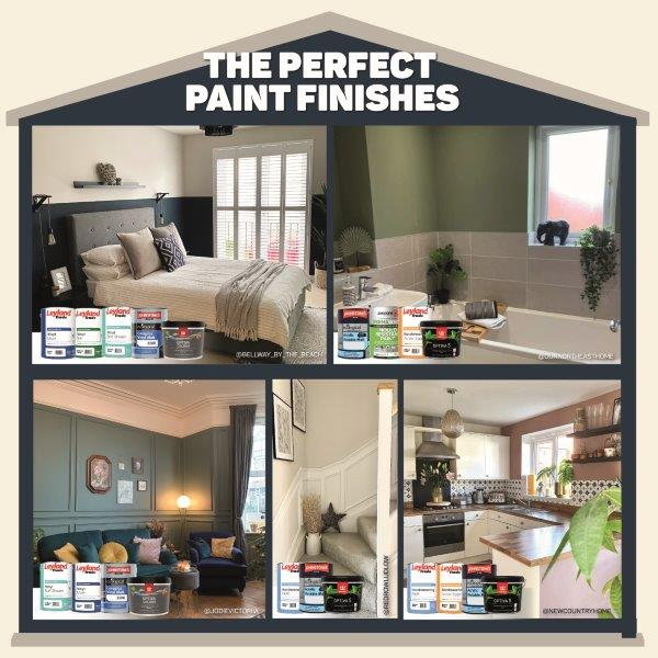 Selecting The Right Paint Finish - Emulsions For Walls And Ceilings
