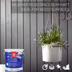 Tikkurila Ultra Classic Weather-Resistant Wood Paint - Colour Match