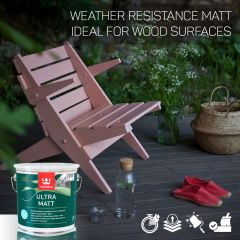 Tikkurila Ultra Matt Weather-Resistant Wood Paint - Colour Match