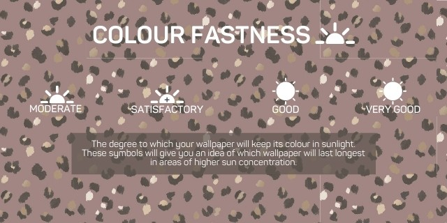 Wallpaper Light Fastness