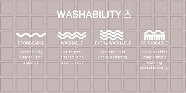 Wallpaper Washability